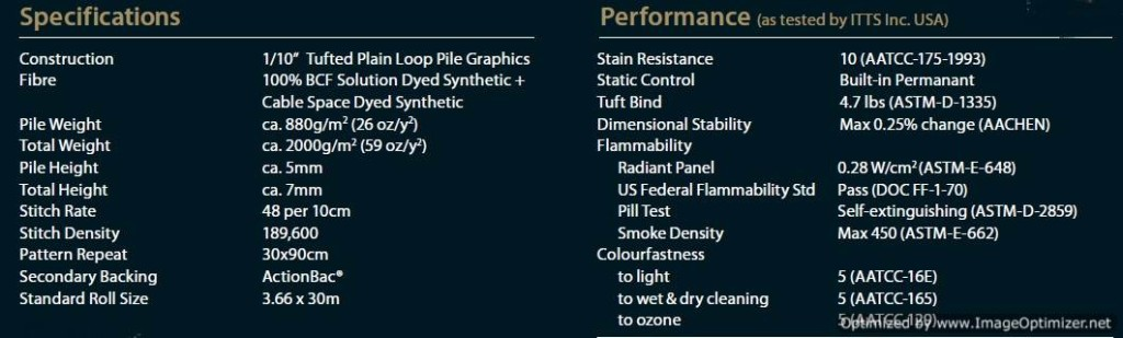 Acw Model Sample Catalogue Asro