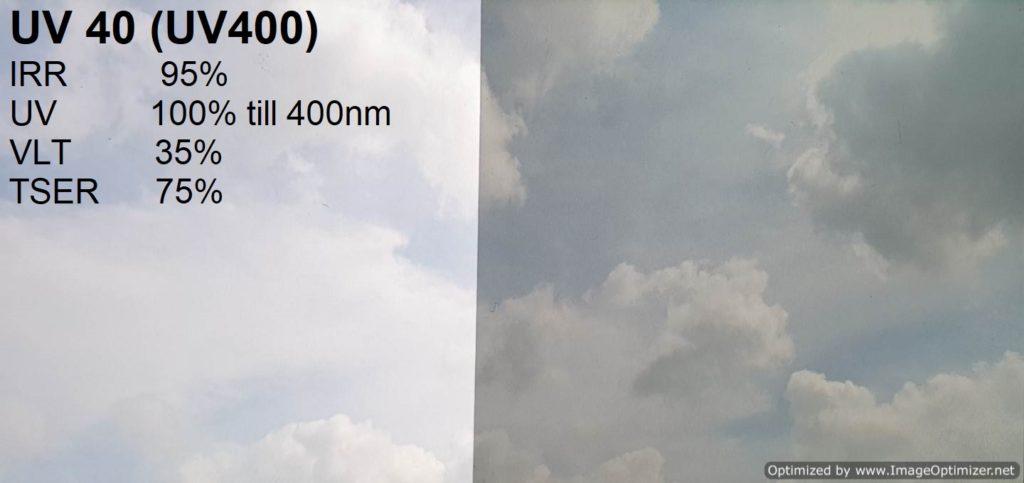 UV40 UV400 film