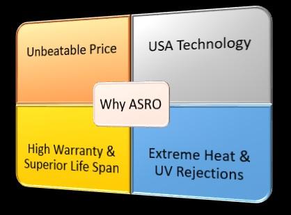 solar film - why asro