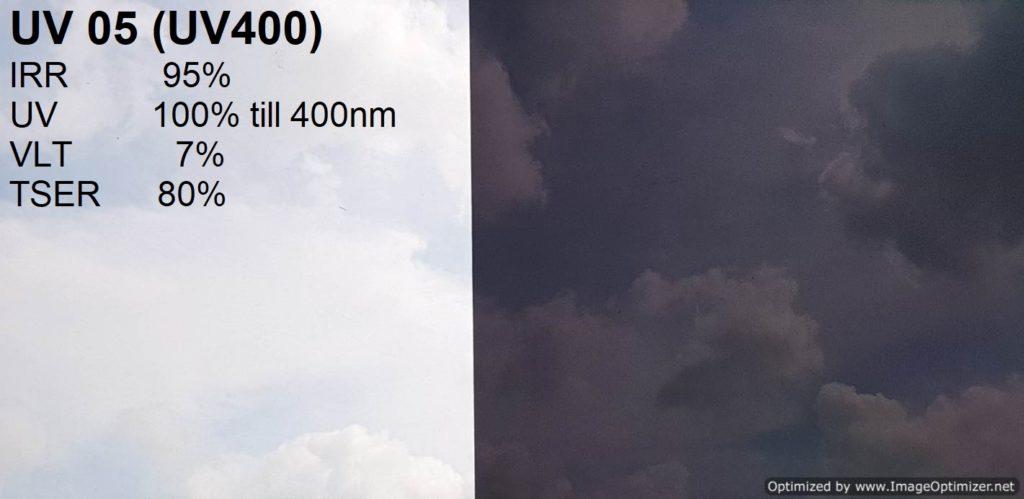 UV05 UV400 solar film
